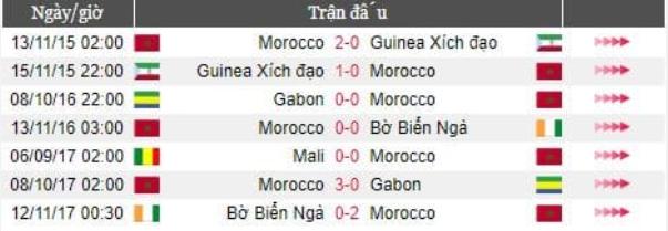 soi kèo bồ đào nha vs morocco