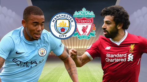 Soi kèo Man City vs Liverpool