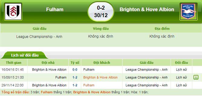 nhận định brighton vs fulham
