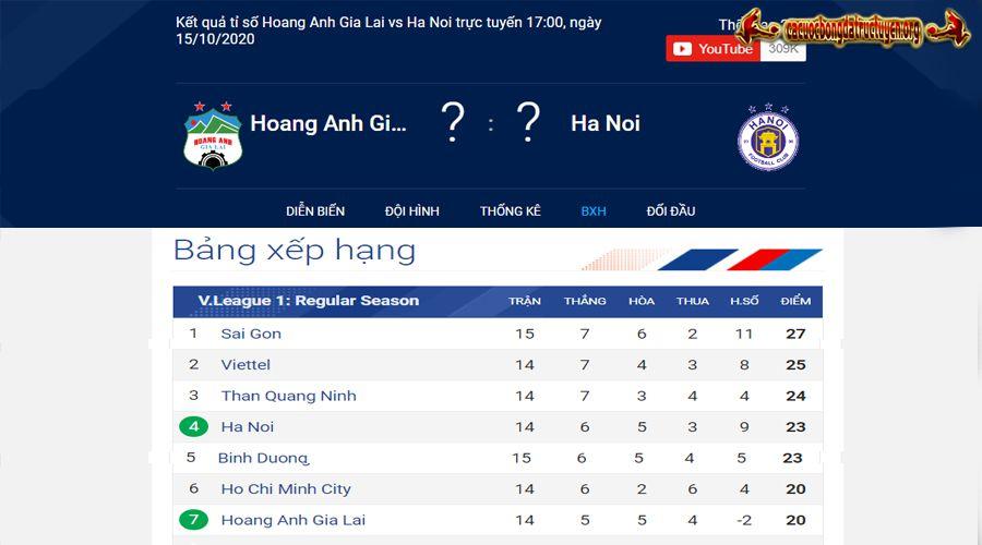 Thethao247 trực tiếp bóng đá